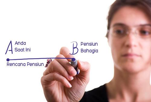 Mengapa-Perlu-Perencanaan-Dana-Hari-Tua-Retirement-Plan-Perencana-Keuangan-Independen-Finansialku