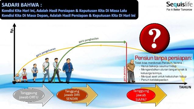 mpi-dana-pensiun-5-638